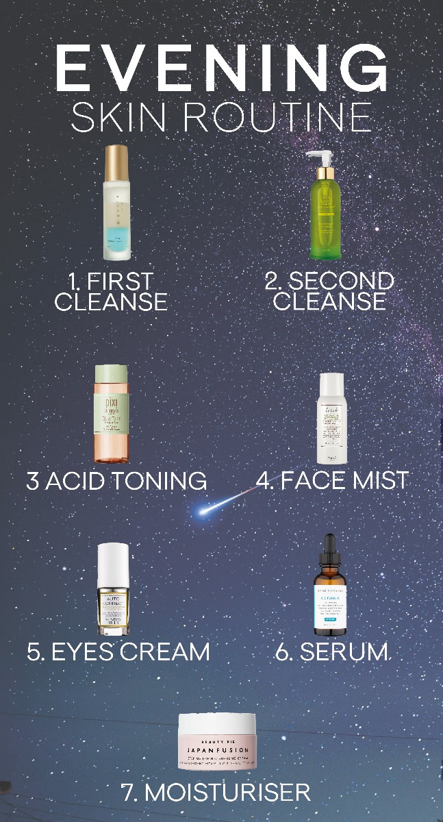 How to Layer Skincare - Evening